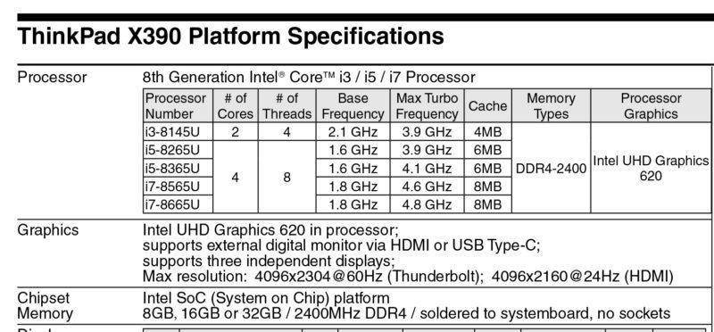 Intel Whiskey Lake-Uの新モデルCore i7 8665U、i5 8365U | BTO