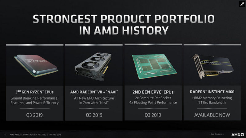AMD Navi 7月7日リリース? 2種のSKU?!