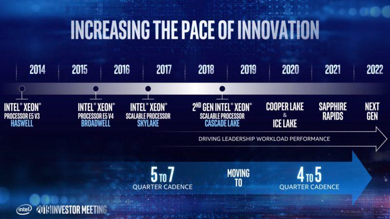 AMDの次世代APU Renoirの3DMark 11