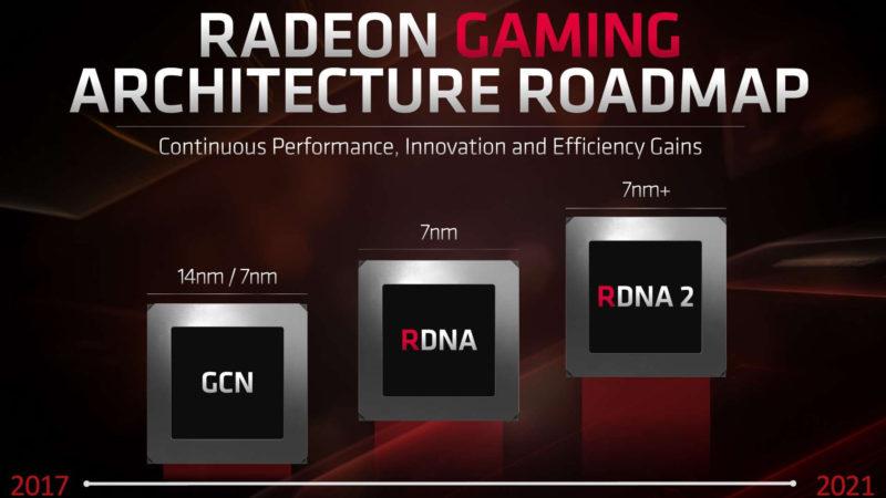 AMD Radeon RX 5500 XTが正式に発売