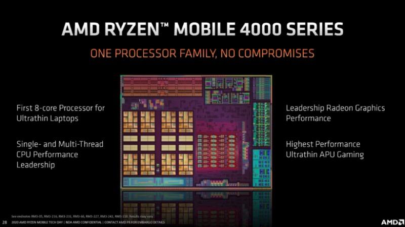 Intel Rocket Lake-SデスクトップCPUは8コアでGT1 Xeグラフィックスを搭載