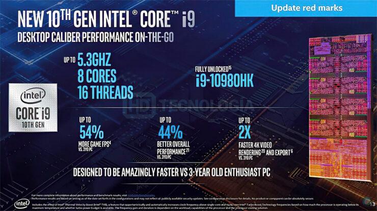 AMD Ryzen 4000'Renoir'ノートブックCPUファミリーが正式発売