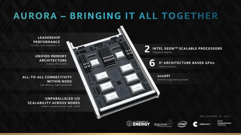 Intel Core i9-10900K 10コアフラグシップCPUは高温で動作し4.8 GHzで235Wの電力と240mm AIOクーラーで90度以上