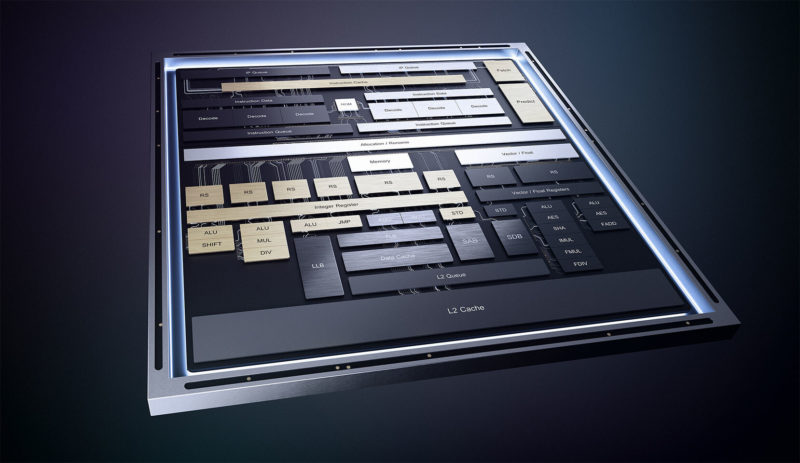 IntelのTiger Lake-U 4コアCPUは2.8 GHzのベースクロックで発見、10nm +はベースクロックの大幅な増加