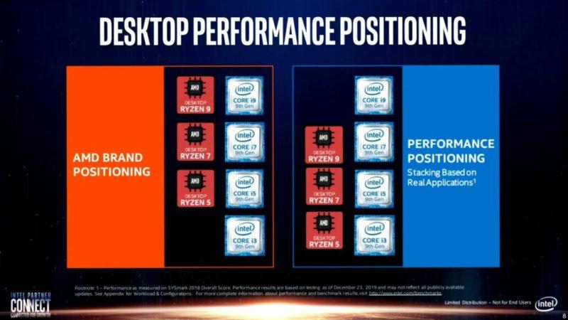Intelの「実世界のパフォーマンス」のスライドが再び誤解を招く?!