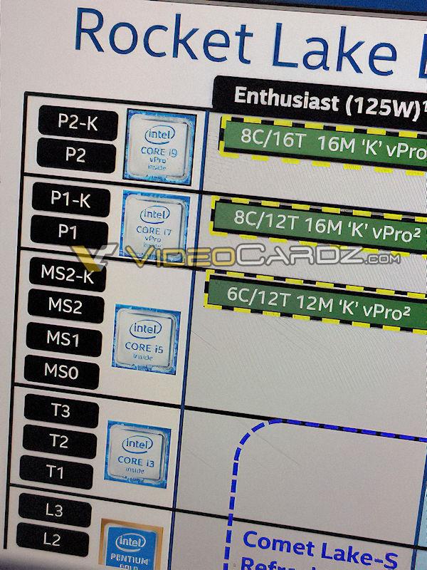 AMD Ryzen 7 4700G Renoir Flagship 8コアAPUは4.55 GHzにオーバークロックされたベンチマークは、Intel Core i7-10700KおよびAMD Ryzen 7 3800X 8コアCPUを容易に上回る