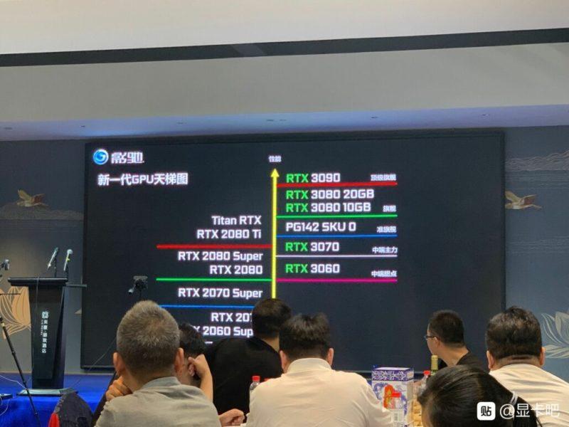 AMD Navi 21、22、23の技術仕様がリークされフラッグシップNavi 21GPUが80CUを搭載