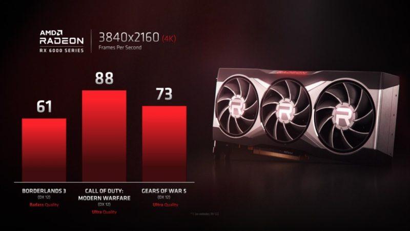 AMD Radeon RX 6900XTグラフィックスカード用のNavi 21 XT「BigNavi」GPUは、2.4 GHz、16 GB GDDR6 VRAM、255 WのTGPを備える