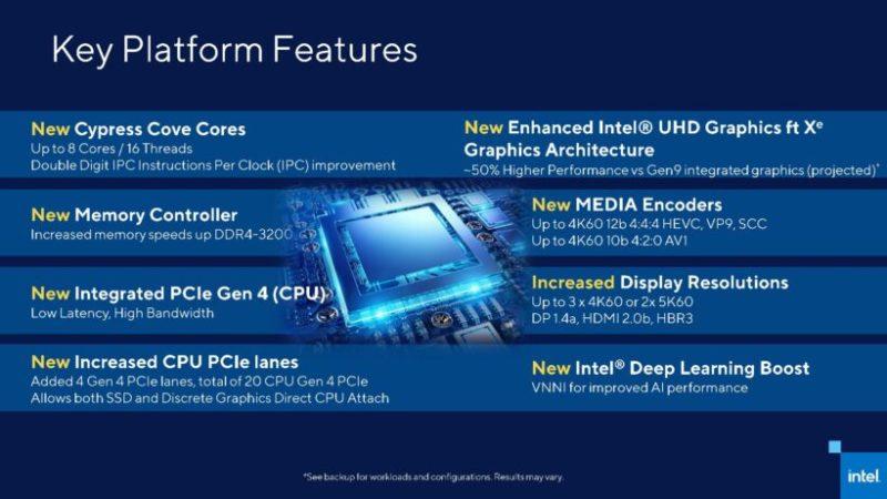 Intel Rocket Lakeの詳細が公式に明らかになり、IceLakeからバックポートされたCypress Coveコアに基づいています