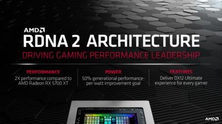 AMD Radeon RX6700シリーズの詳細