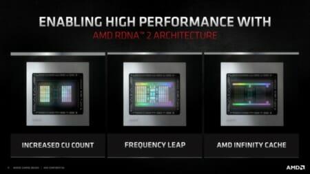 AMDはNavi23やNavi24に基づくRadeonRX6000MモビリティGPUをゲーミングPC用にサブ100WTGPを備えたRDNA2を準備