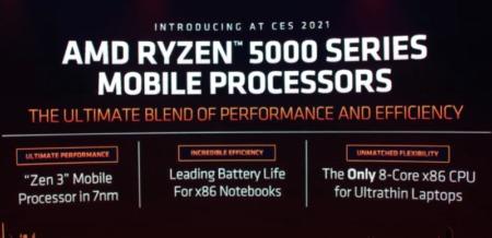 AMDがノートブック向けのZen3 Powered Ryzen5000UおよびRyzen5000H「Cezanne」CPUを発表–最大8コア、4.8 GHz、HXCPUのオーバークロックサポート