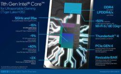 IntelがCES2021でTigerLake HモビリティCPUを発表、10nm SuperFinプロセスで最速のラップトッププロセッサ