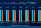 Intelデモ第12世代AlderLakeデスクトップおよびハイブリッドコアアーキテクチャと10nm拡張SuperFinプロセスノードを備えたモビリティCPU、2021年下半期に登場