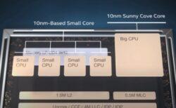 Intel Alder Lake-Sが2021年11月に販売開始へ、PCIe 5.0、DDR5 RAM、と新クーラーを採用
