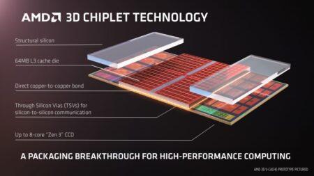 AMD Zen 3 3D V-Cache Stack チップレットテクノロジーを搭載した Ryzen CPU が今年後半に生産されることを確認