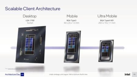 Intel第12世代AlderLakeモビリティCPUロードマップにより、14コアのAlderLake-Pと10コアのAlderLake-M、DDR5をサポートする最初のラップトップを確認